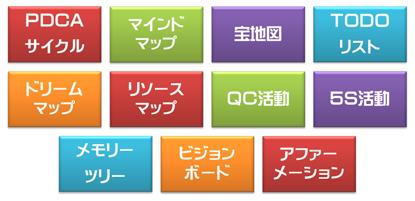 宝地図・ビジョンボード・ドリームマップ マインドマップ・メモリーツリー・リソースマップ PDCAサイクル・TODOリスト・QC活動・5S活動